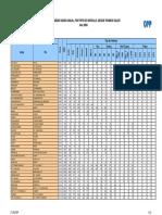 INDICE_MEDIO_DIARIO_DE_TRAFICO_TIPO_VEHICULO_2006.pdf