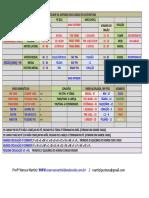 Tabela Resumo Canais e Pontos.pdf