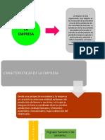 Diapositiva-constitucion de Empresa
