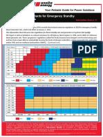 emergency generator tier types.pdf