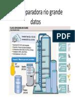Planta Separadora Rio Grande Datos