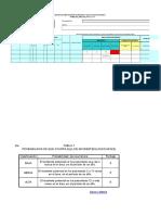 Formato Matriz IPERC