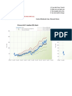 GURUF Peter Lynch Chart