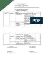 HASIL MONITORING INDIKATOR MUTU KLINIS PERIODE JULI-SEPTEMBER 2016.docx