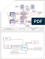 Data Process Modeling