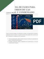 Diagrama-de-Fases-Para-Reservorios-de-Gas-Natural-y-Condensado.docx