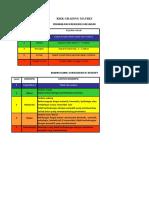 Tabel Grading Matrik