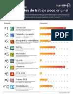 infografia_prevencion_de_plagio.pdf
