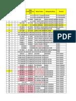 Copy of Penambahan Faskes 15maret2016 Rev3