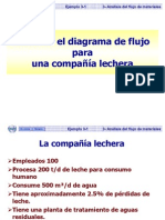 3-Example 3-1 Dairy Company