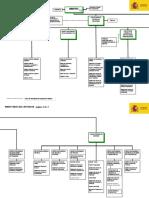 ORGANIGRAMA INTERIOR (13-09-2017).pdf