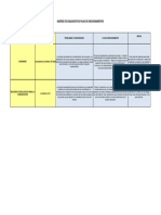 Sandra patricia Larrahondo Diagnostico_plan de mejoramientoTIC_.xlsx