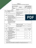 tableau_lien_classes_e_et_classes_x.pdf