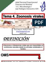 zoonosis virales