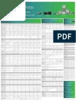 enterprise-routing-portfolio-poster.pdf
