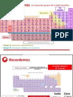 S07 PPT 02 Enlace Químico