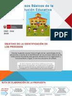 procesos basicos colegio