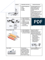 Modelul Grafic Al Procesului de Imprimare
