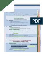 Tabla resumen Embriología