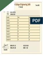 1999A3ps120pE Transcript