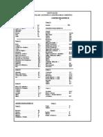 Lista de Iones Quimica 15-16-2