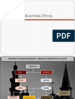 Islamic business Ethics NEW.pptx