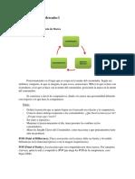 Resumen Prueba 2 Mercados I