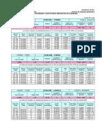 CUADRO 1.2.28 - 1.2.35.xls