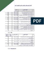 قائمة بالمواصفات والعقود والشروط القياسية المصرية