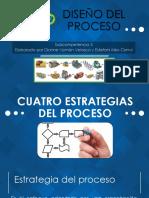 Subcompetencia 3 Tema 1 Estrategia Del Proceso 1-3 Cap 7