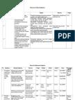 dokumen.tips_rencana-usulan-kegiatan.doc