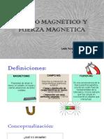 Autonomo- Campo Magnetico y Fuerza Magnetica