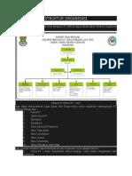 Struktur Organisasi Rt