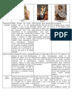 217500195 Cuadro Comparativo Basico Sobre Socrates Platon y Aristoteles