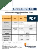 Topes Procedimientos Selección 2017