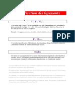 Classification Des Logements