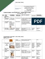 0planificareactivitatilorextracuriculare[1.doc