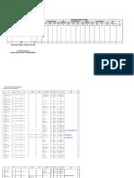 Data Askes 2013