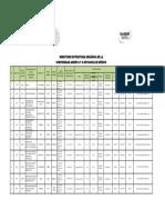 Directorio Estructura Organica 2017