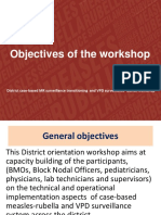 1 Objectives of the Workshop