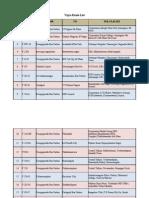 Vajra Route List