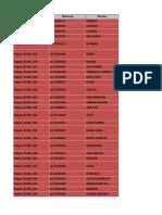 Distribución de Grupos Sesión 3_gpo056