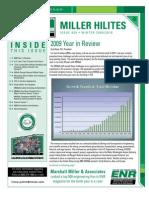 Winter Miller Hilites 2009/2010