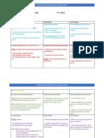 triangulated assessment planning 11ubio-genetics  autosaved
