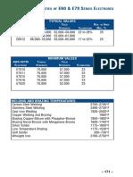 PHYSICAL-PROPERTIES-OF-E60-E70-SERIES-ELECTRODES.pdf