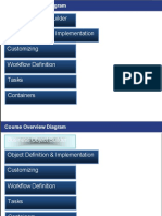 Workflow PPTs 2