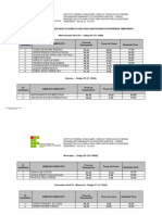 Resultado Final Do Edital 147_2011