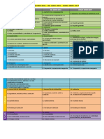 Comparativa SIG 2017.pdf