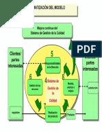 ENFOQUE-BASADO-PROCESOS-EJEMPLOS.pdf