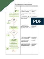 flujograma - seleccion